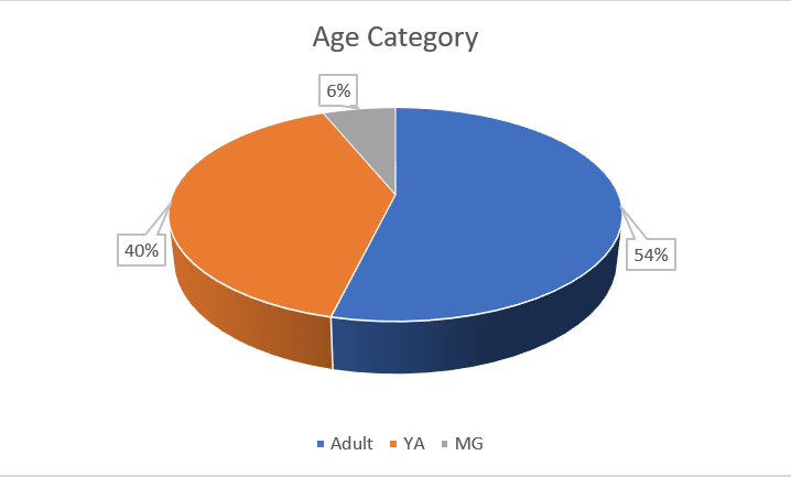 age category 2019.png